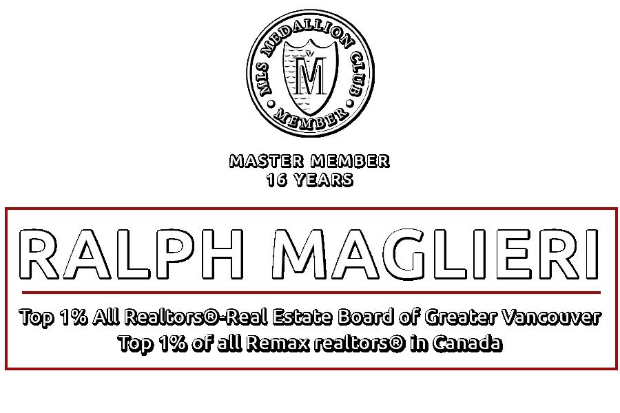 Ralph Maglieri